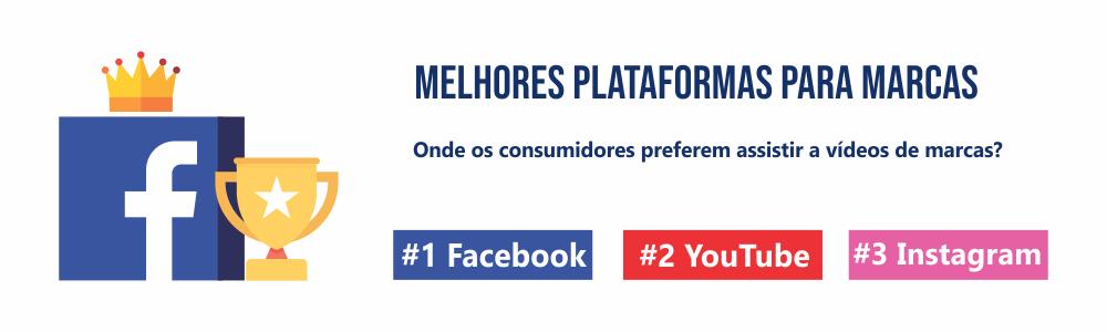 facebook: melhor plataforma para marcas