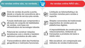 tabela-vendas-online